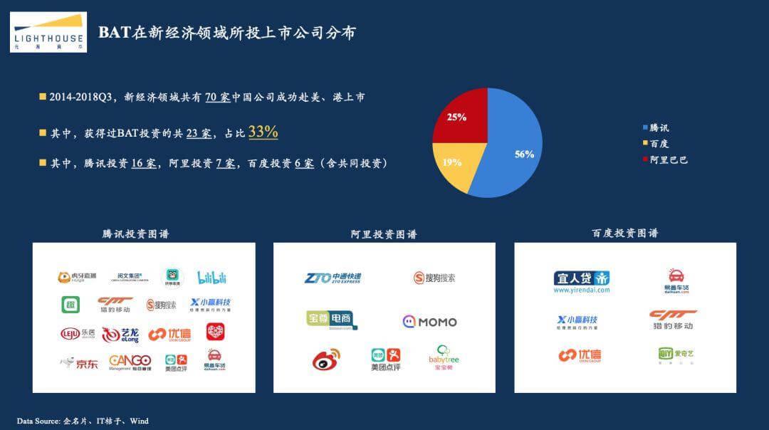 光源资本郑烜乐:探究2018互联网资本寒冬真相,创业者应该如何过冬