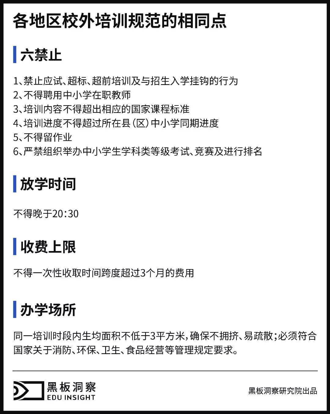 规范校外培训机构:中央文件落地执行,34省市地方细化政策横评一览-黑板洞察