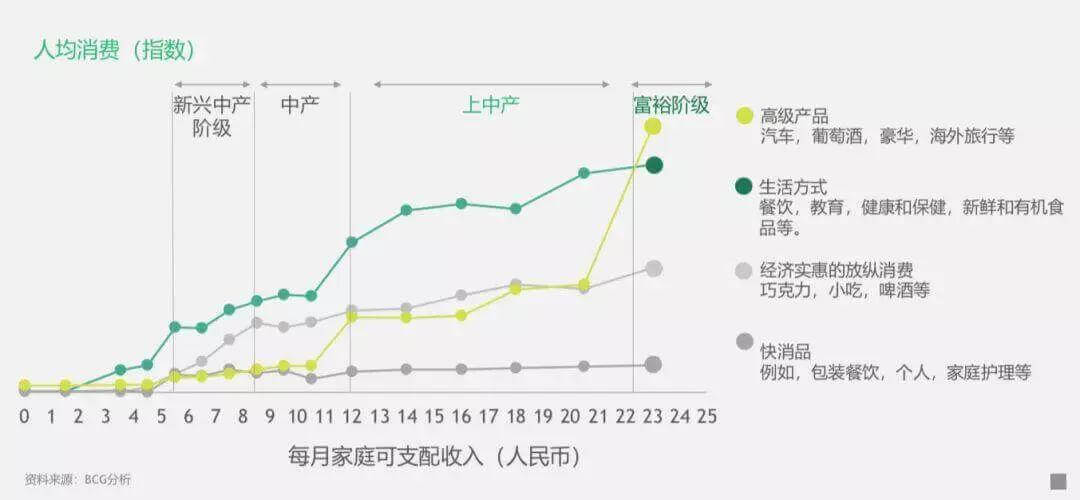 """1.69亿活跃用户""""新课堂"""",5公里生活圈中的教育大生意-黑板洞察"""