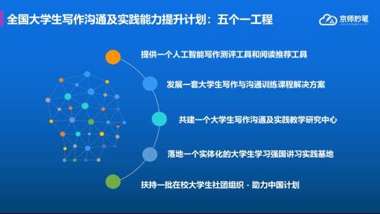 """京师妙笔推出核心引擎""""妙笔超脑"""",用人工智能赋能教育变革创新-黑板洞察"""