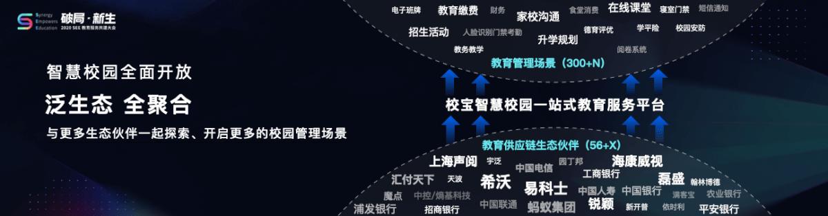 """校宝智慧校园发布开放平台战略,全力打造""""中国芯""""云上学校-黑板洞察"""