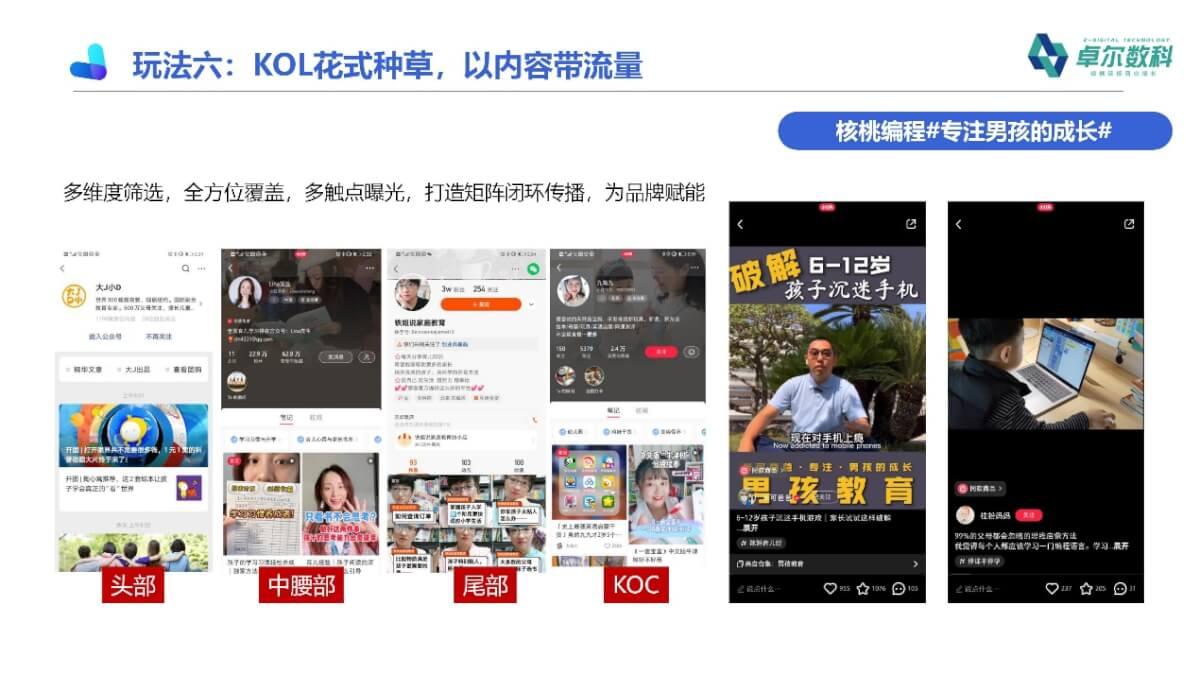 图形用户界面, 网站  描述已自动生成