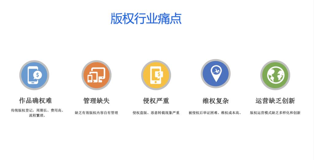 腾讯携手小鹅通推出版权保护解决方案,助力在线教育行业健康发展-黑板洞察