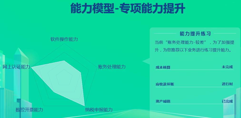 对啊网携用友打造全栈会计师实训平台 共建会计实操教培新生态-黑板洞察
